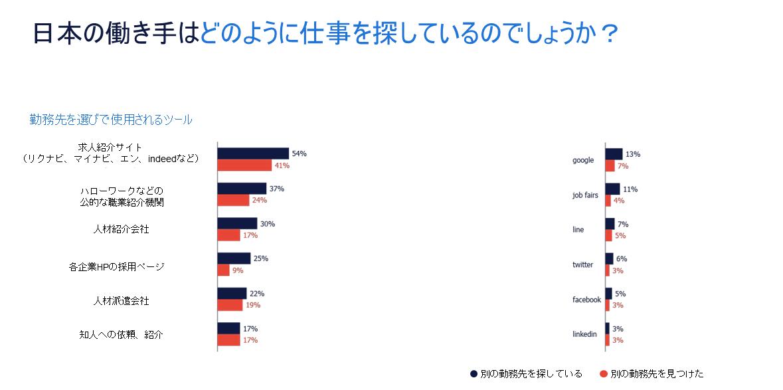 仕事探しツール[日本語版]REBR 2019_country report_JP